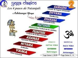 yoga 8 pasos